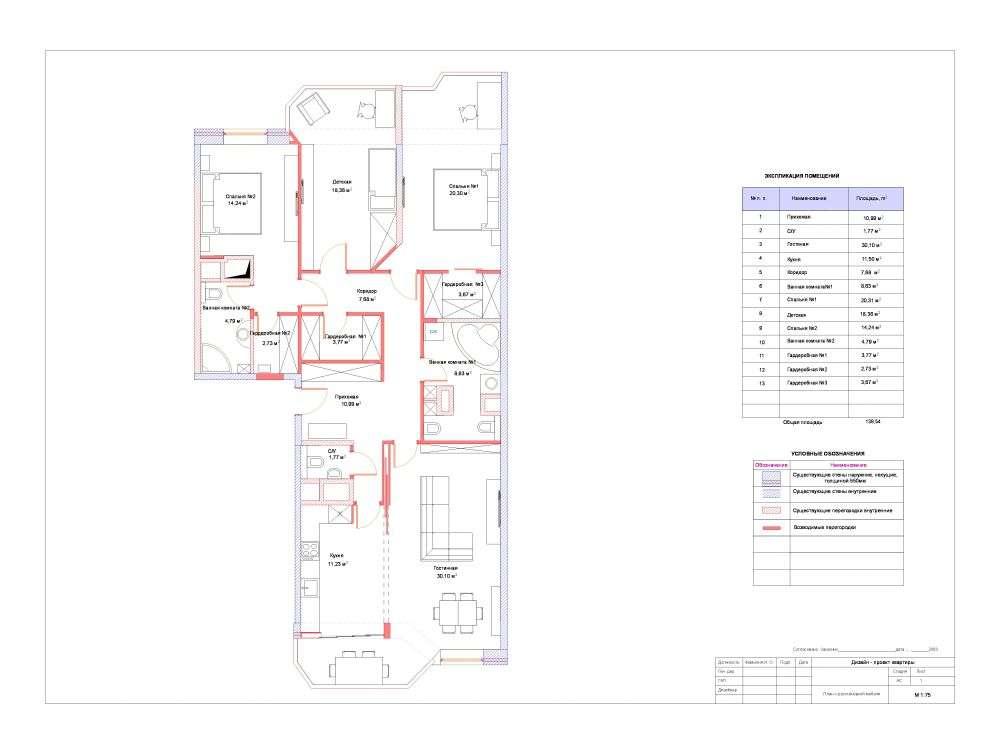 Интерьер и ремонт квартиры