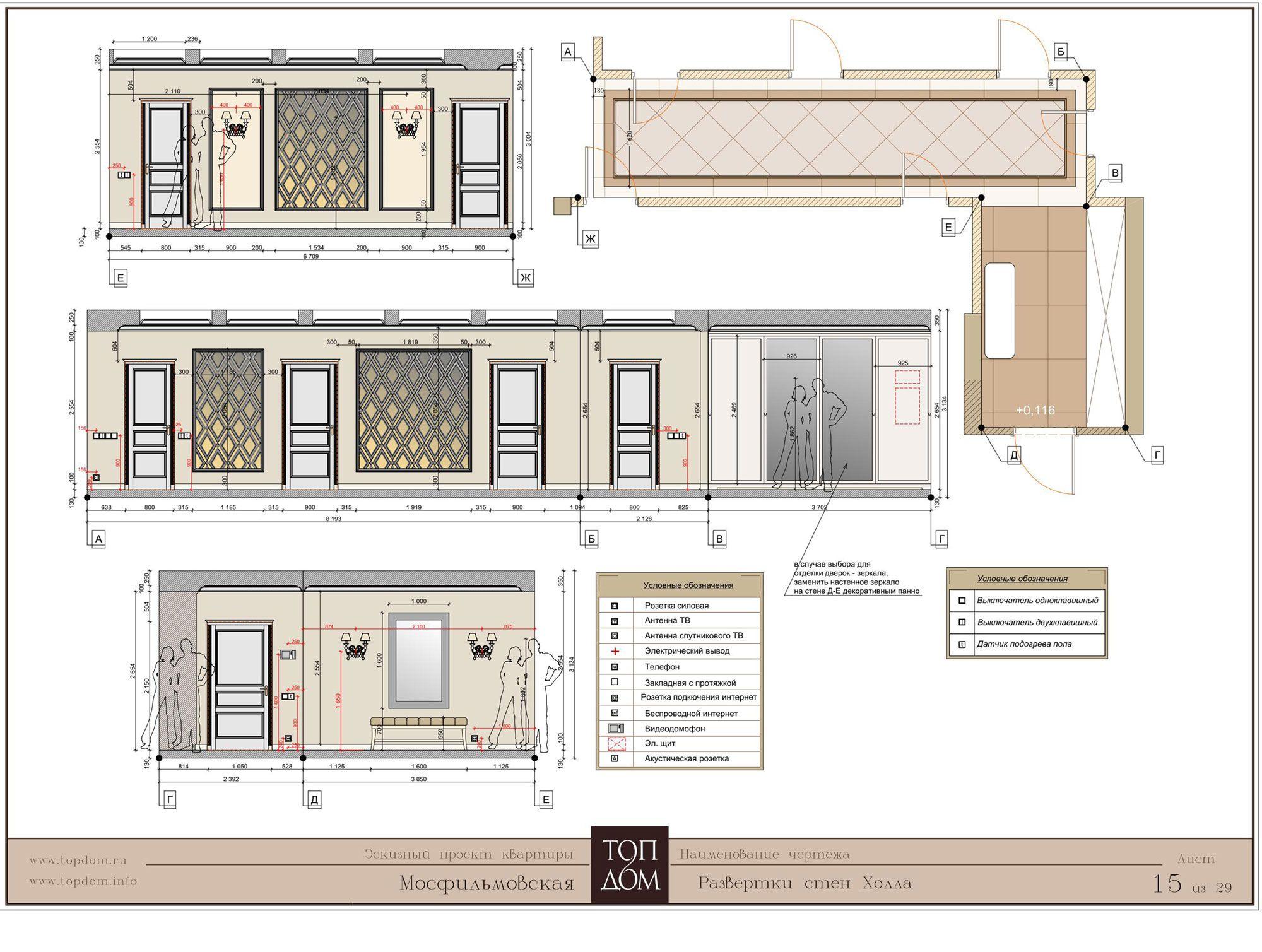 Ремонт квартир дизайн прихожей
