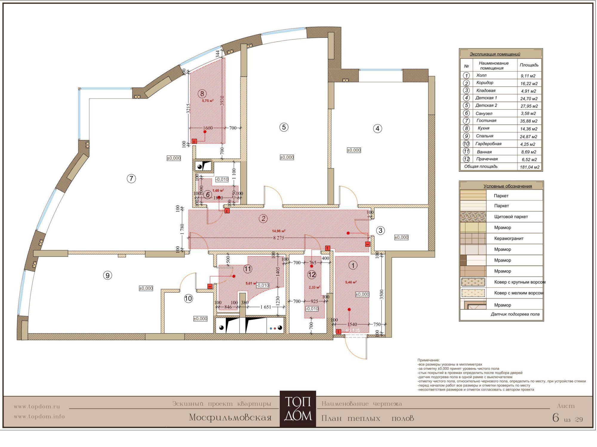 Состав проекта дизайна квартиры